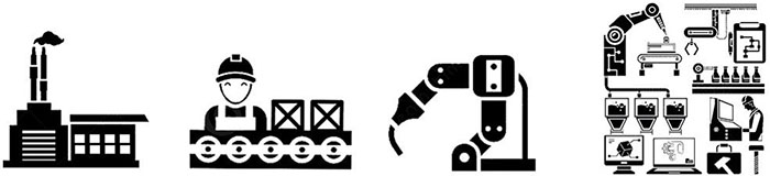 four icons representing steam powered mechanical production, mass production, automated production and intelligent production