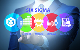 six sigma steps concept
